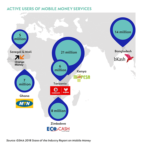 The rise of mobile money in frontier markets